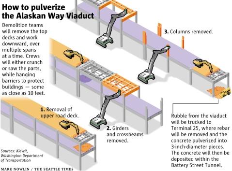viaduct-demolition-W.jpg